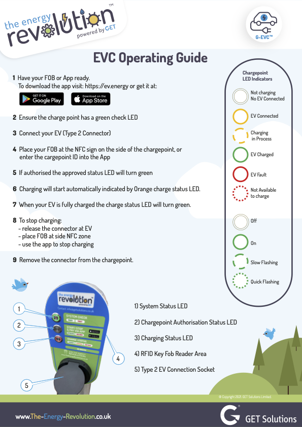 Chargepoint Operation Guide